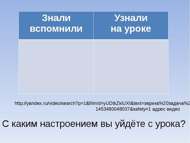 С каким настроением вы уйдёте с урока? http://yandex.ru/video/search?p=1&film...