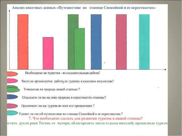 Анкетные данные