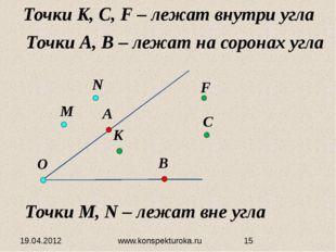 19.04.2012 www.konspekturoka.ru Точки K, С, F – лежат внутри угла Точки А, B