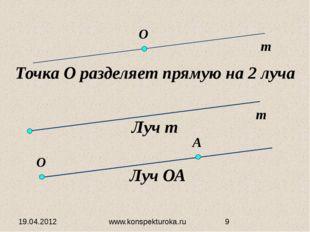 19.04.2012 www.konspekturoka.ru Точка О разделяет прямую на 2 луча Луч т Луч