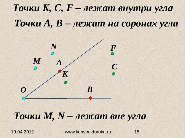 19.04.2012 www.konspekturoka.ru Точки K, С, F – лежат внутри угла Точки А, B...