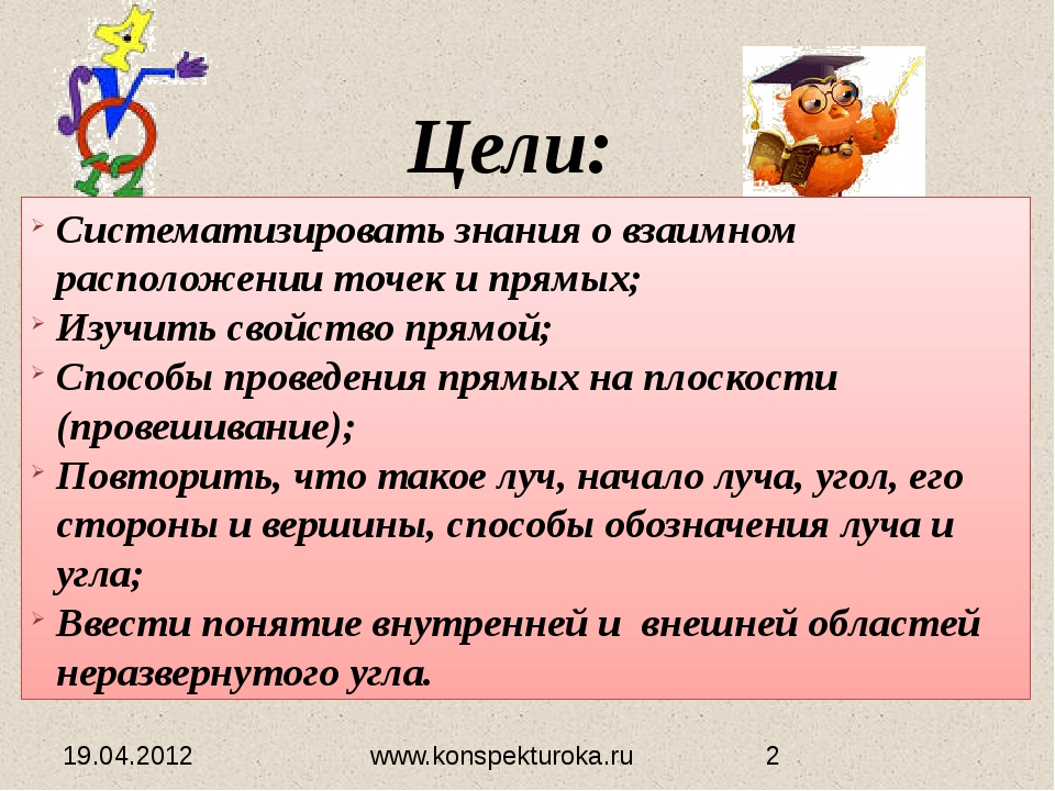 Цели: 19.04.2012 Систематизировать знания о взаимном расположении точек и пря...