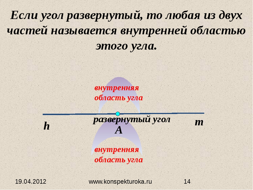19.04.2012 www.konspekturoka.ru развернутый угол Если угол развернутый, то лю...