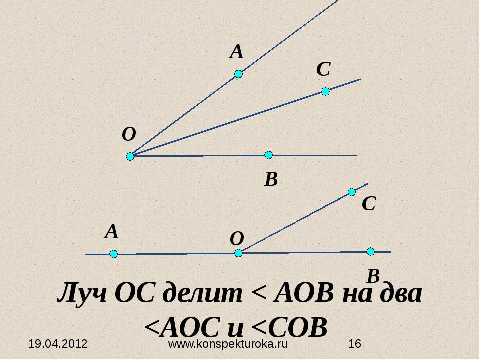 19.04.2012 www.konspekturoka.ru Луч ОС делит < АОВ на два