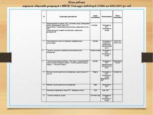 План работы научного общества учащихся « МБОУ Газимуро-Заводской СОШ» на 2016