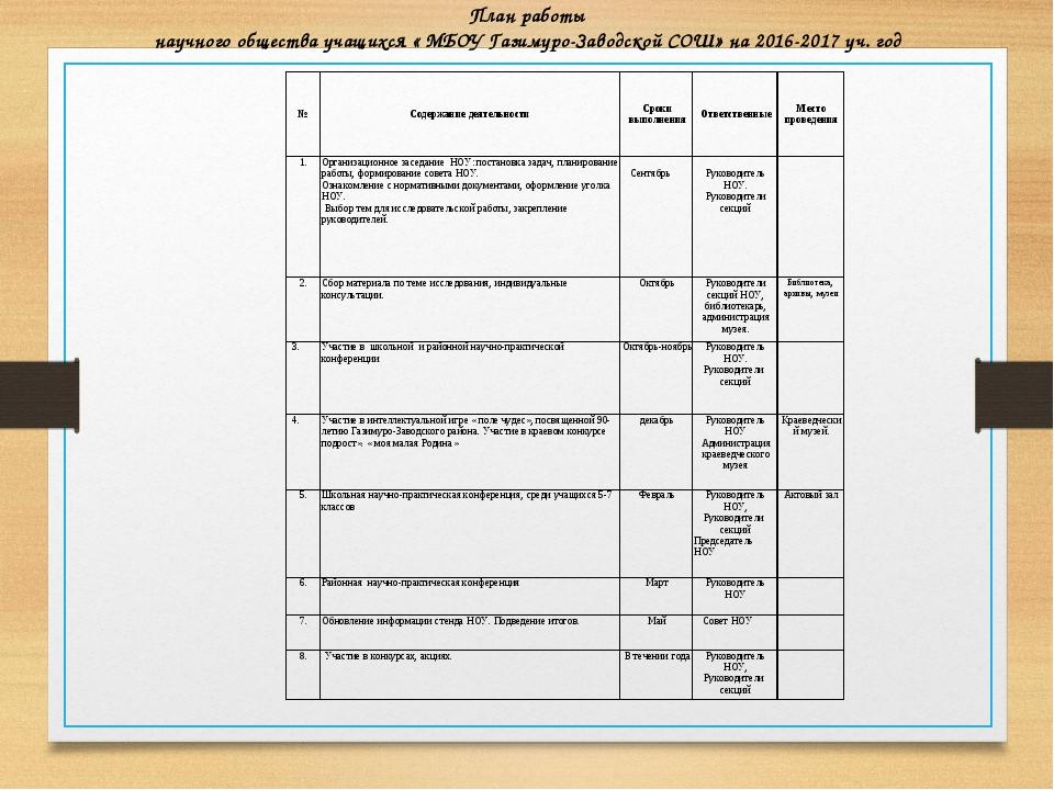План работы научного общества учащихся « МБОУ Газимуро-Заводской СОШ» на 2016...