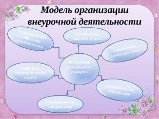 Модель организации внеурочной деятельности Ученическое самоуправление Дополни