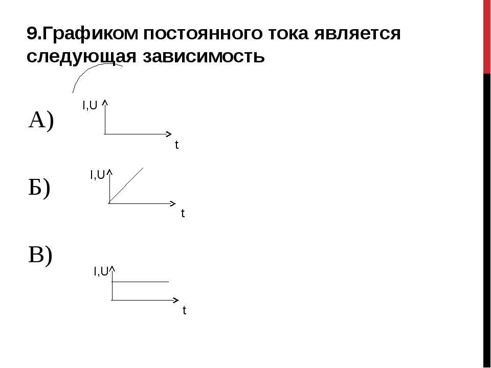 9.Графиком постоянного тока является следующая зависимость А) Б) В) t t t I,U...