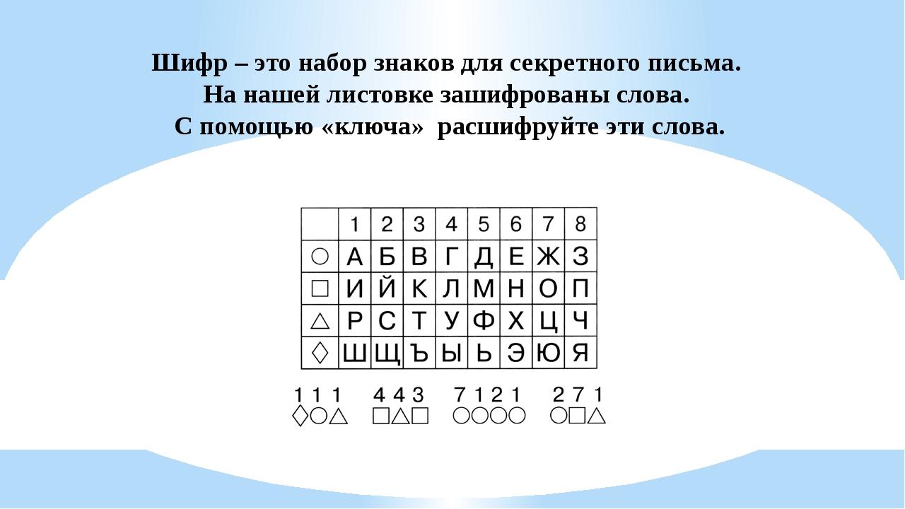 Зашифрованные слова в картинках с ответами для дошкольников
