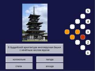 колокольня стела пагода апсида В буддийской архитектуре многоярусная башня с