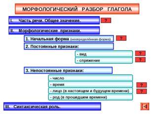 МОРФОЛОГИЧЕСКИЙ РАЗБОР ГЛАГОЛА I. Часть речи. Общее значение. - вид II. Морфо