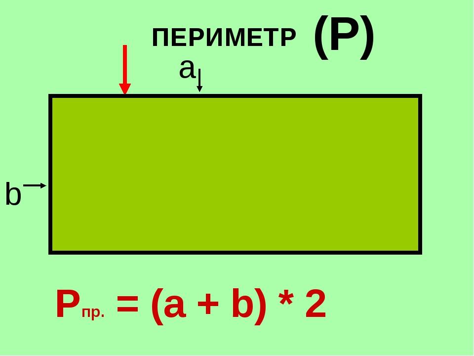 (Р) Рпр. = (а + b) * 2 ПЕРИМЕТР a b