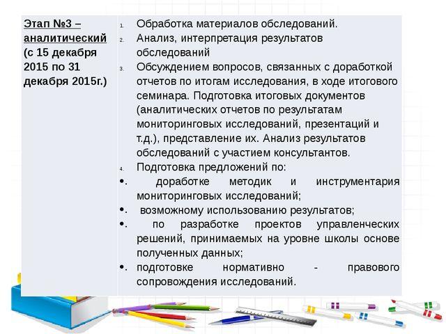 Этап №3 – аналитический(с 15 декабря 2015 по 31 декабря 2015г.) Обработка ма...