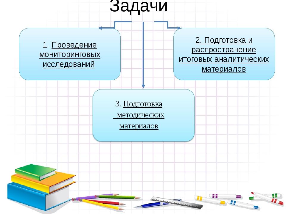 Задачи 1. Проведение мониторинговых исследований 2. Подготовка и распростране...