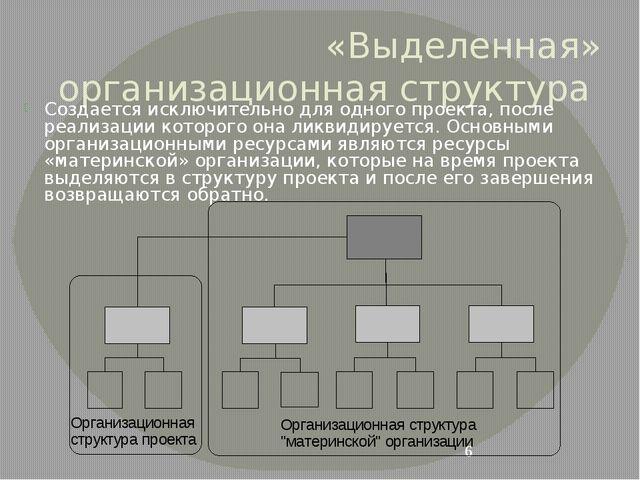 «Выделенная» организационная структура Создается исключительно для одного про...