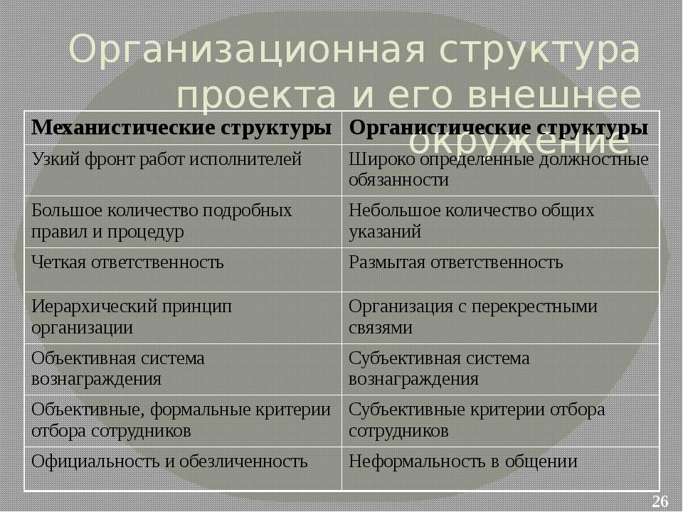 Организационная структура проекта и его внешнее окружение Механистические стр...