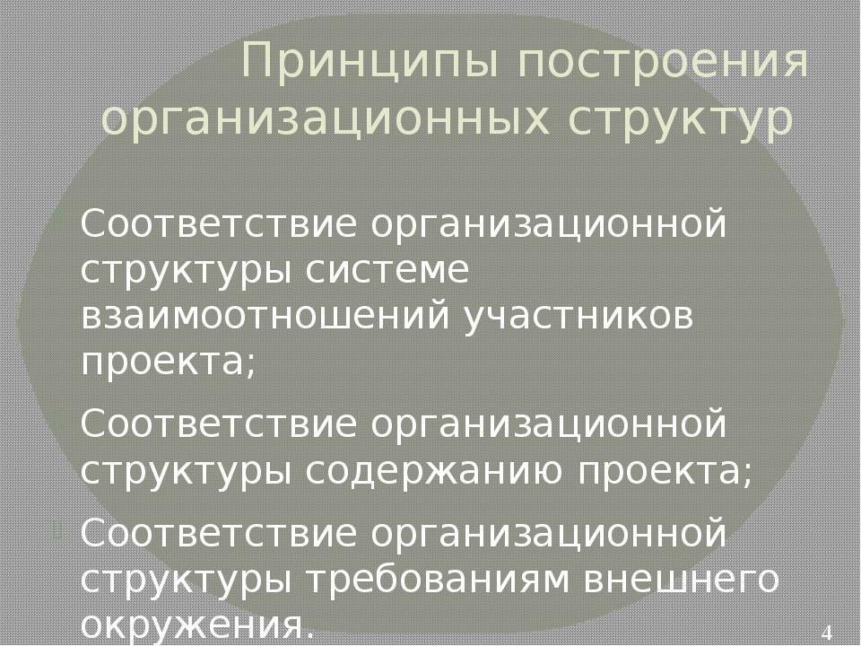 Принципы построения организационных структур Соответствие организационной стр...