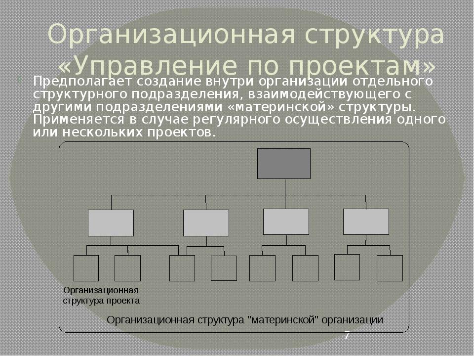 Организационная структура «Управление по проектам» Предполагает создание внут...