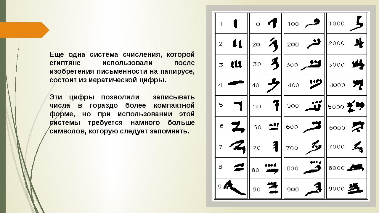 Еще одна система счисления, которой египтяне использовали после изобретения п...