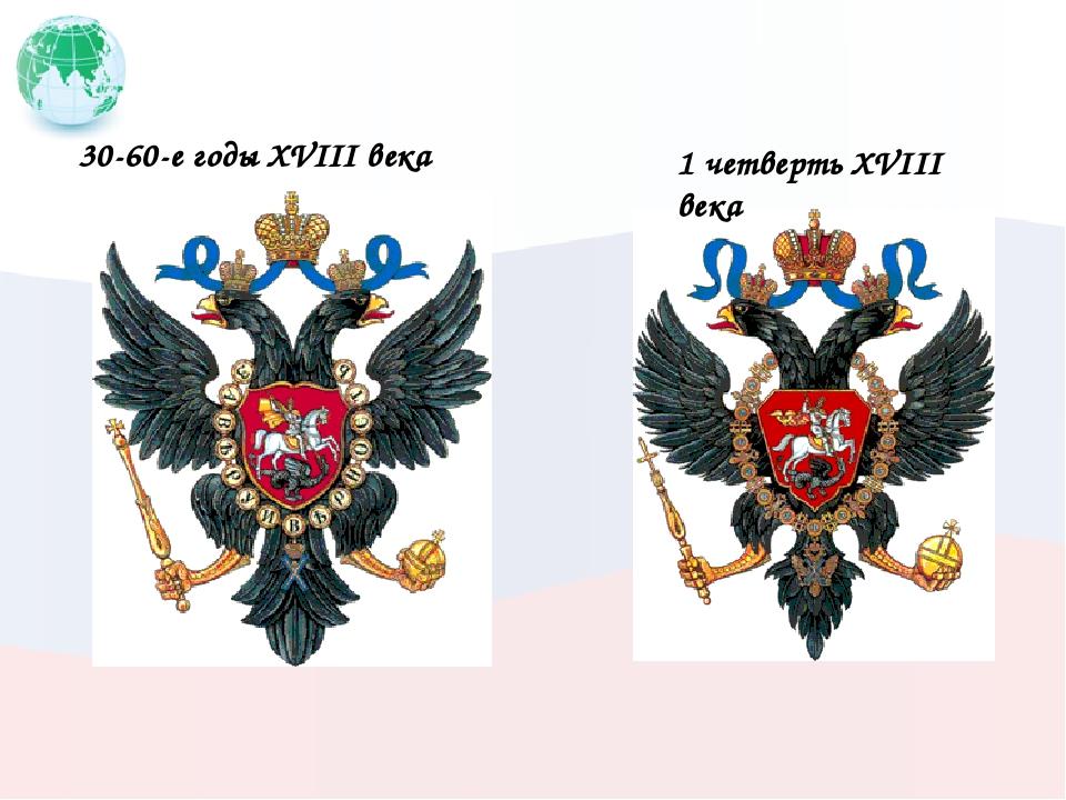 30-60-е годы XVIII века 1 четверть XVIII века