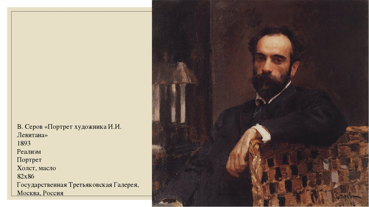 В. Серов «Портрет художника И.И. Левитана» 1893 Реализм Портрет Холст, масло...