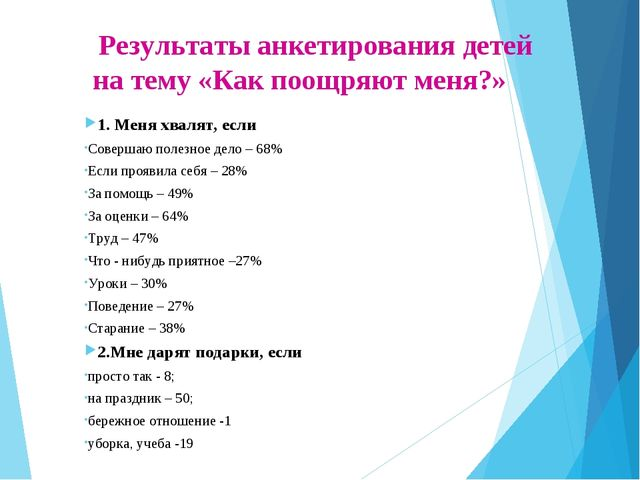 Результаты анкетирования детей на тему «Как поощряют меня?» 1. Меня хвалят, е...