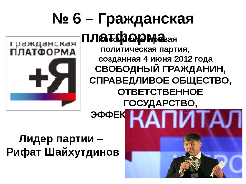 № 6 – Гражданская платформа СВОБОДНЫЙ ГРАЖДАНИН, СПРАВЕДЛИВОЕ ОБЩЕСТВО, ОТВЕТ...
