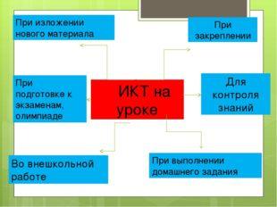 ИКТ на уроке При изложении нового материала При подготовке к экзаменам, олим