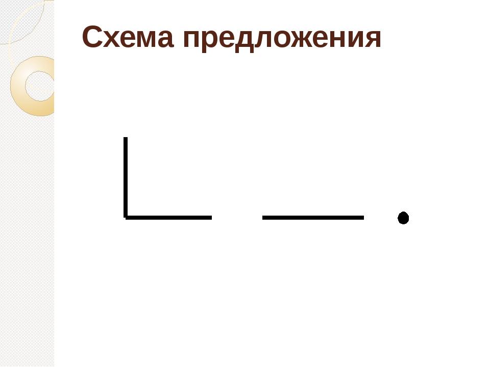 Схема предложения