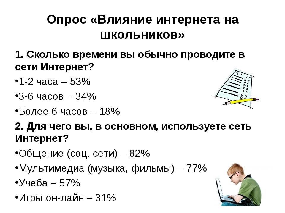 Опрос «Влияние интернета на школьников» 1. Сколько времени вы обычно проводит...