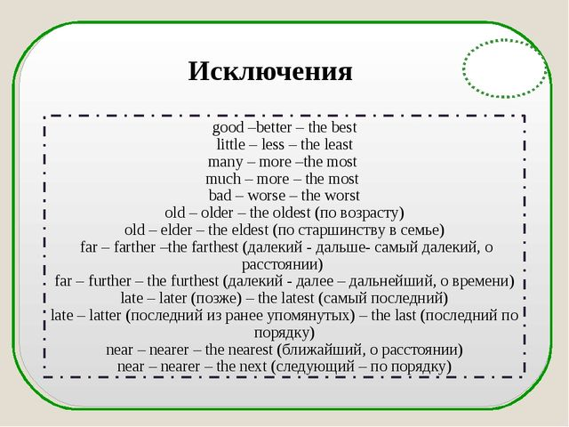 English Grammar good –better – the best little – less – the least many – mor...