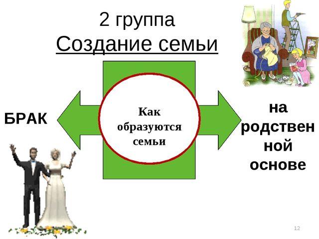 2 группа Создание семьи БРАК * на родственной основе Как образуются семьи