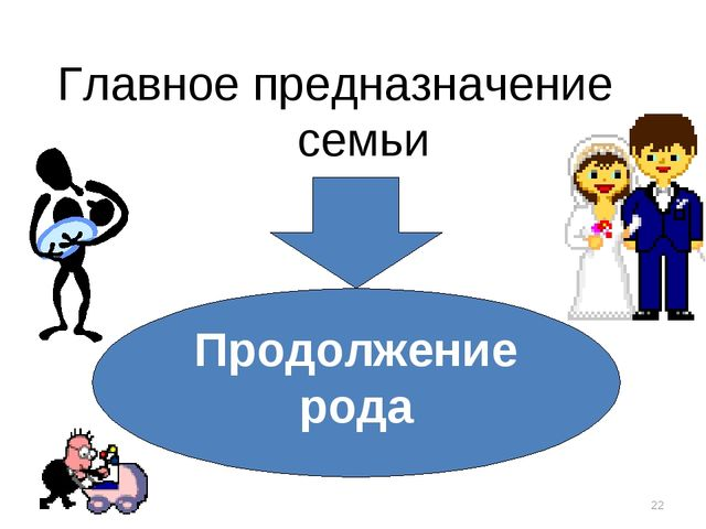 Главное предназначение семьи * Продолжение рода