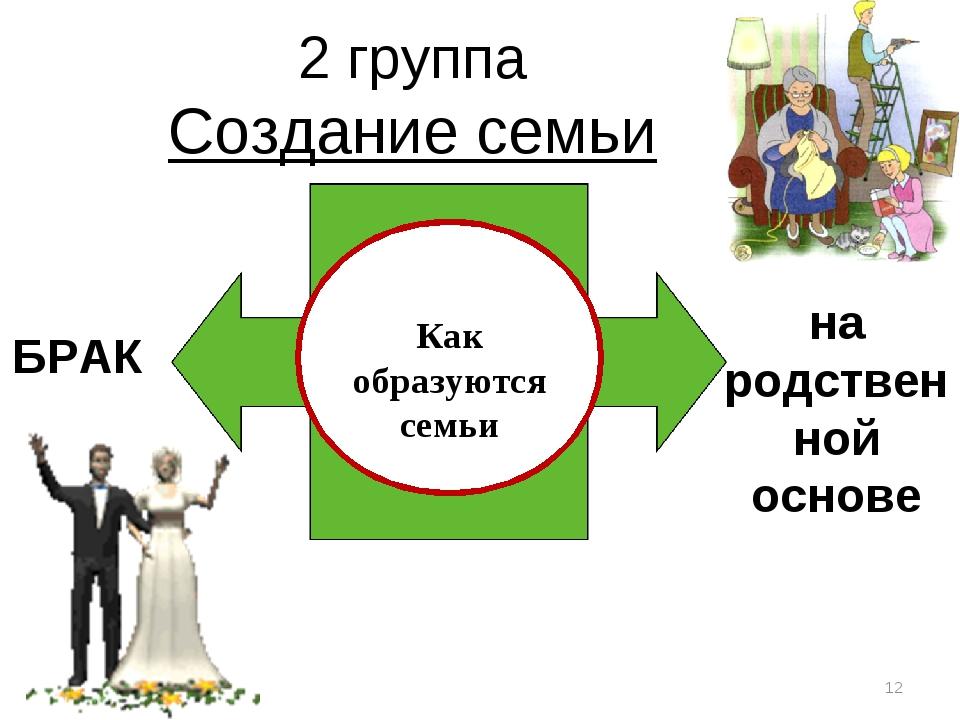 Знакомство И Создание Семьи Брак