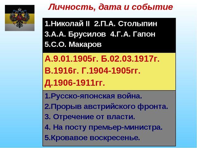 Личность, дата и событие 1.Николай II 2.П.А. Столыпин 3.А.А. Брусилов 4.Г.А....