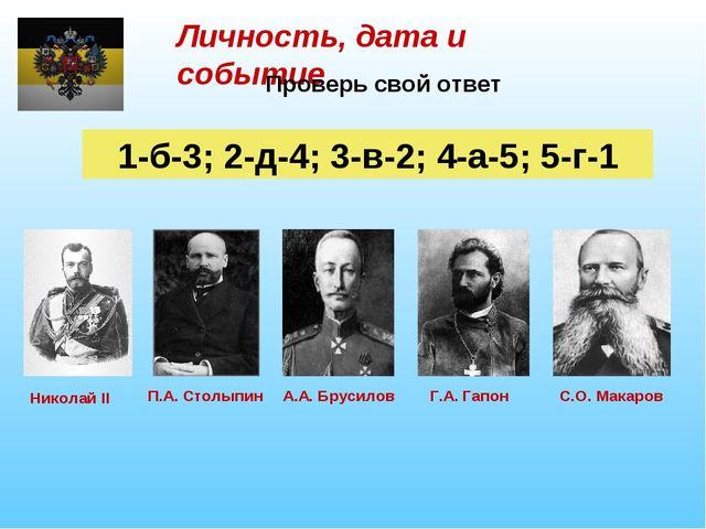 Личность, дата и событие Проверь свой ответ 1-б-3; 2-д-4; 3-в-2; 4-а-5; 5-г-1...