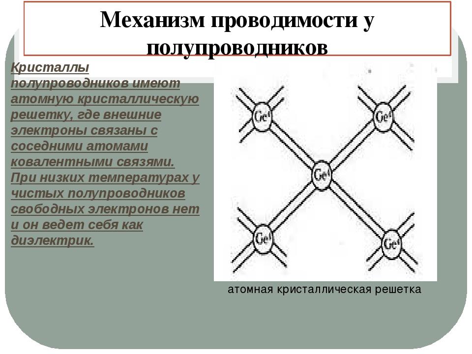 Механизм проводимостиу полупроводников Кристаллы полупроводников имеют атомн...
