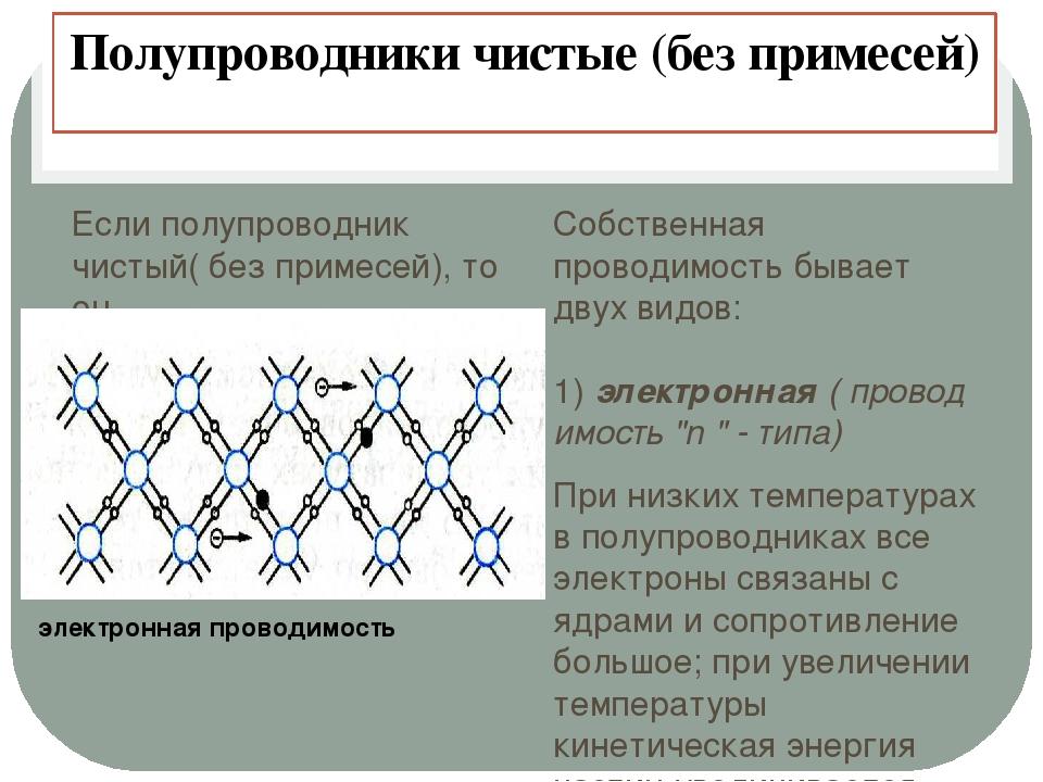Полупроводники чистые (без примесей) Если полупроводник чистый( без примесей)...