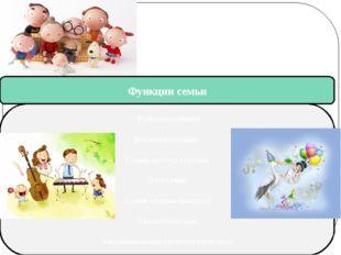 Функции семьи Репродуктивная Воспитательная Социально-статусная Досуговая Хоз