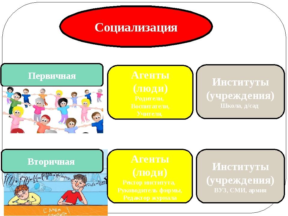 Социализация Первичная Вторичная Агенты (люди) Родители, Воспитатели, Учителя...