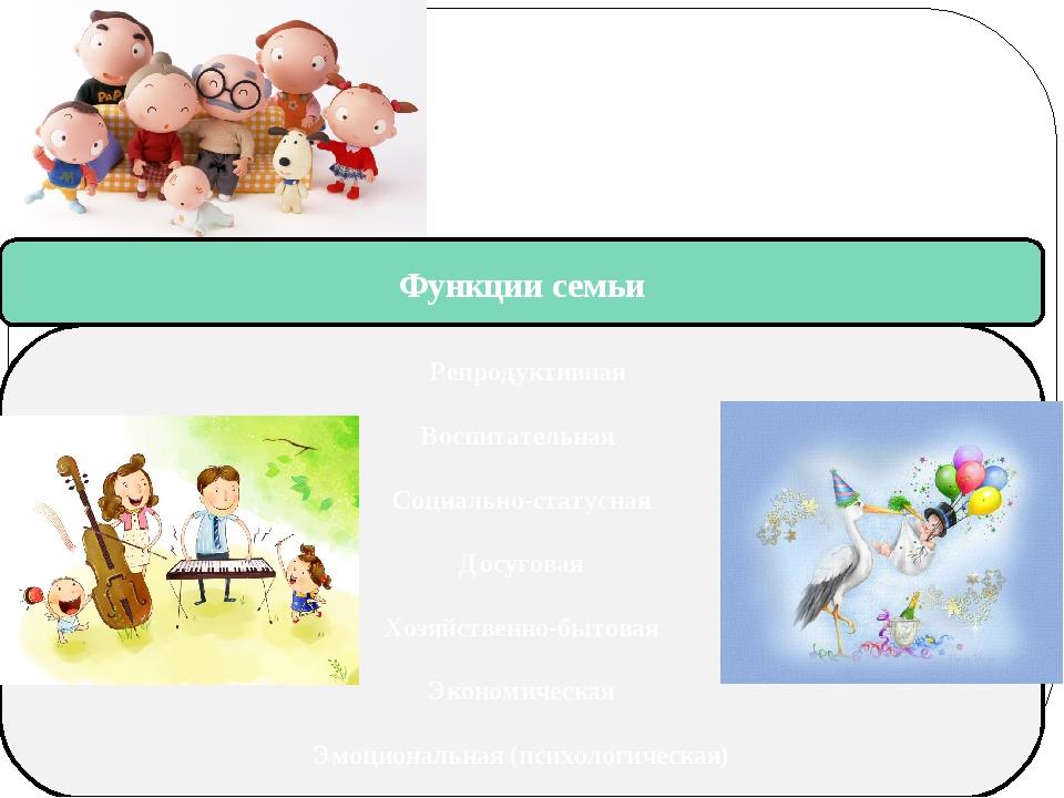 Функции семьи Репродуктивная Воспитательная Социально-статусная Досуговая Хоз...