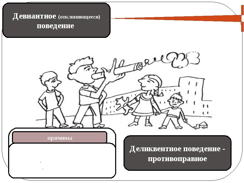 Девиантное (отклоняющееся) поведение Позитивное Негативное Ни вреда-ни пользы...