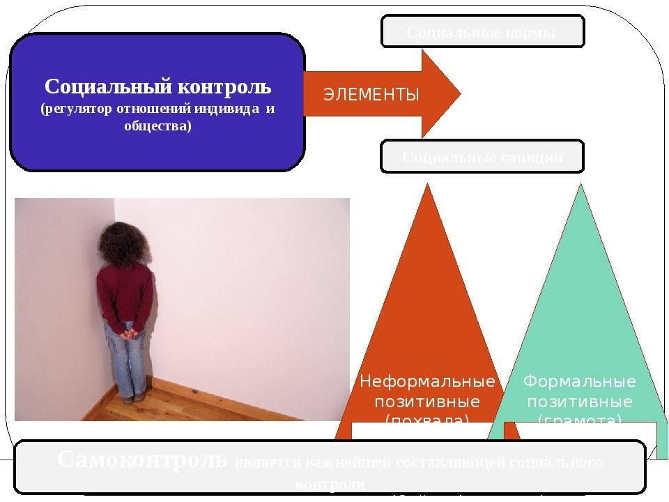 Социальный контроль (регулятор отношений индивида и общества) ЭЛЕМЕНТЫ Социал...