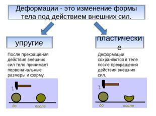 После прекращения действия внешних сил тело принимает первоначальные размеры