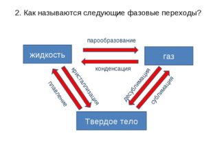 2. Как называются следующие фазовые переходы? жидкость газ Твердое тело пароо