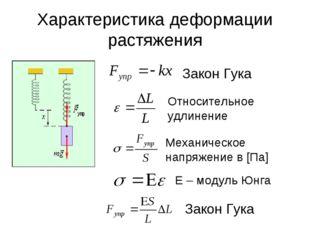 Характеристика деформации растяжения Закон Гука Относительное удлинение Механ