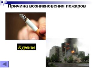 Причина возникновения пожаров Курение