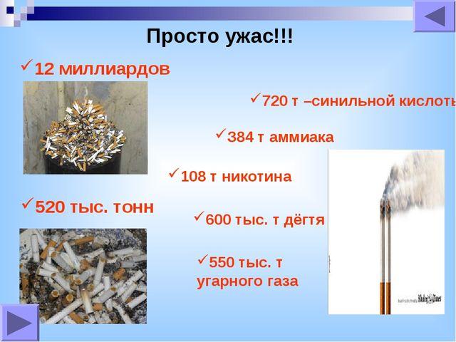 Просто ужас!!! 12 миллиардов 520 тыс. тонн 720 т –синильной кислоты З84 т амм...