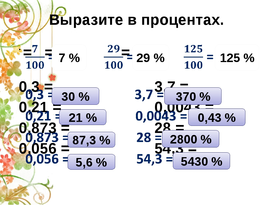 Выразите в процентах. 7 % 29 % 125 % 30 % 21 % 87,3 % 5,6 % 370 % 0,43 % 2800...