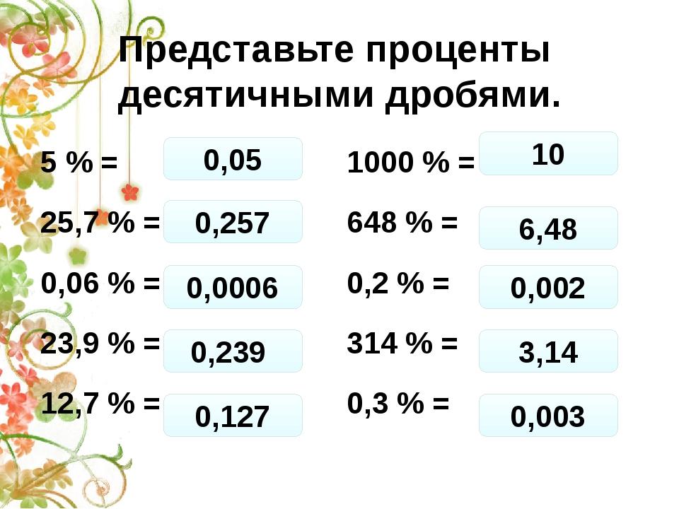 Представьте проценты десятичными дробями. 5 % =1000 % = 25,7 % =648 % = 0,0...